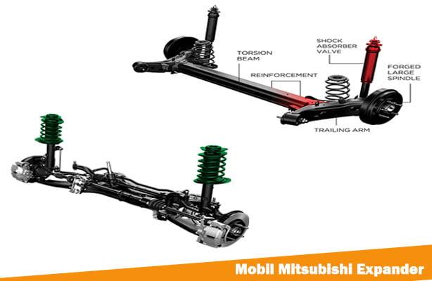 Suspensi Expander Mitsubishi, Expander Mitsubishi, Mitsubishi Expander