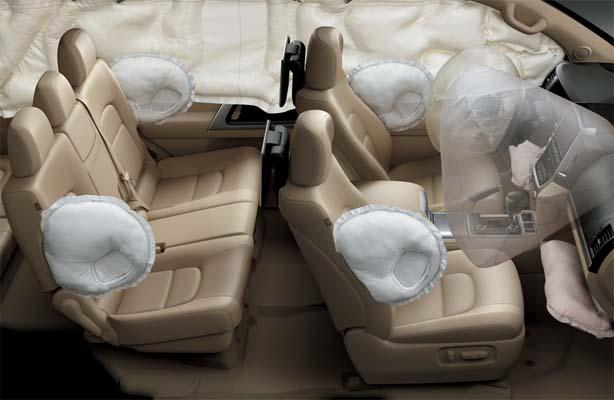 Fitur Keamanan Toyota Land Crusier