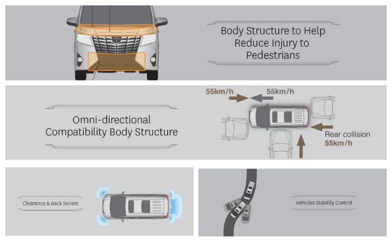 Fitur Keselamatan dan Kenyamanan Toyota Alphard
