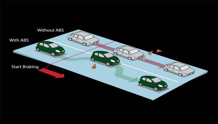 Fitur Keamanan dan Kenyamanan Honda BRV